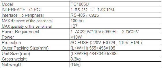 pc control pa system specification