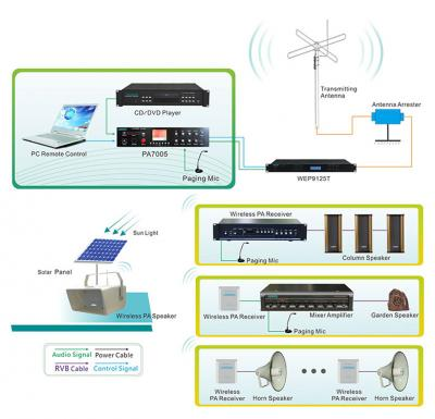 DSPPA Wireless Beschallungssystem